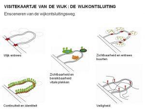 HOSPER-Toekomst bloemkoolwijken-generieke strategieën